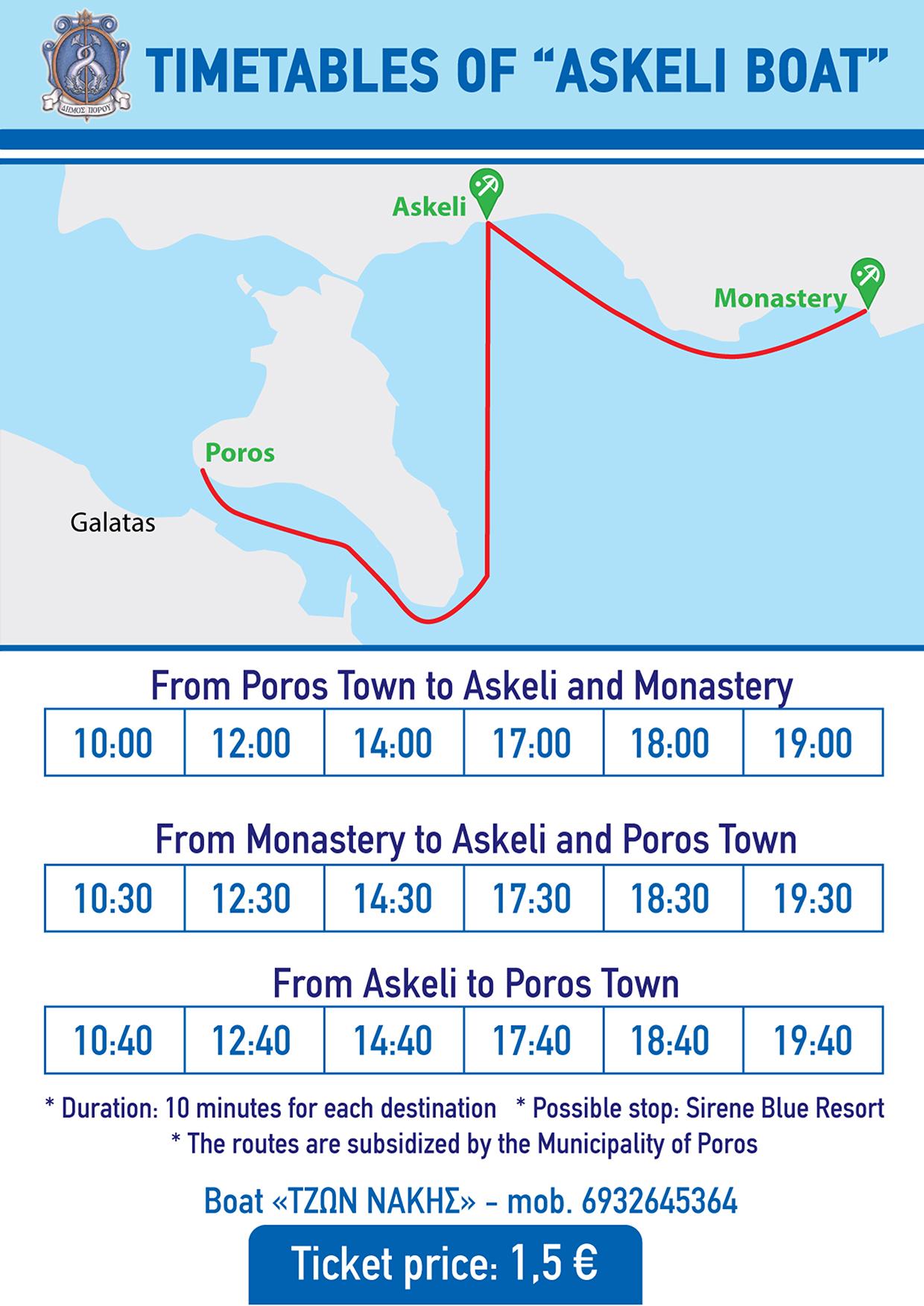 askeli monastiri boat trip